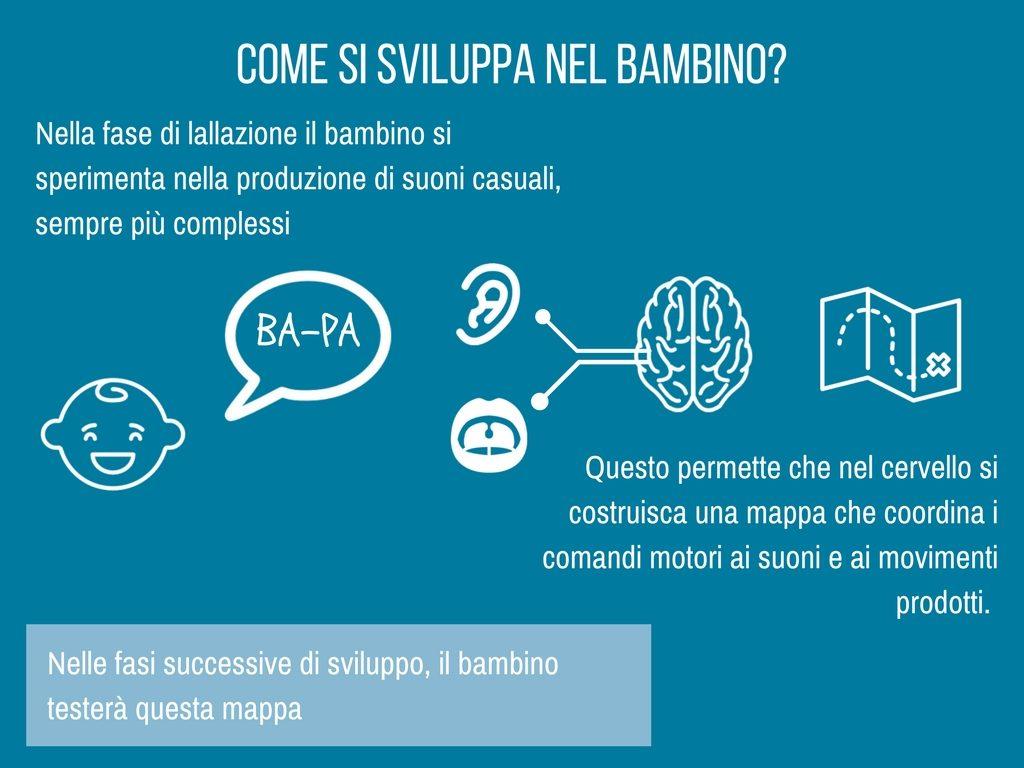 Balbuzie e controllo motorio - infografica2 - Vivavoce