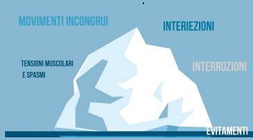 [INFO]-Iceberg-365x201